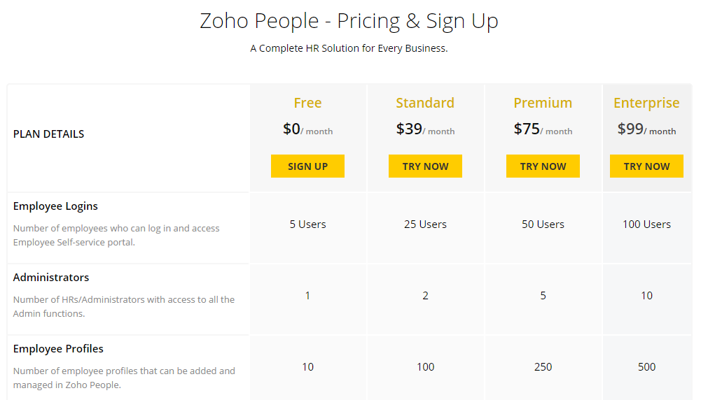 Zoho People Pricing