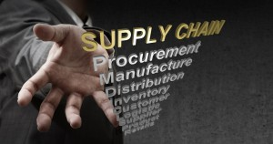 supply chain, inventory