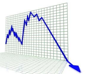 Sales Or Profit, Decrease, loss