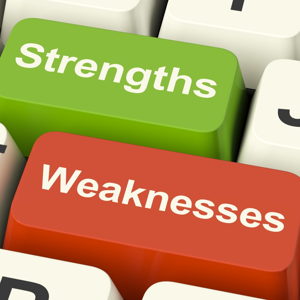 Strengths And Weaknesses Computer Keys Showing Performance Or Analyzing